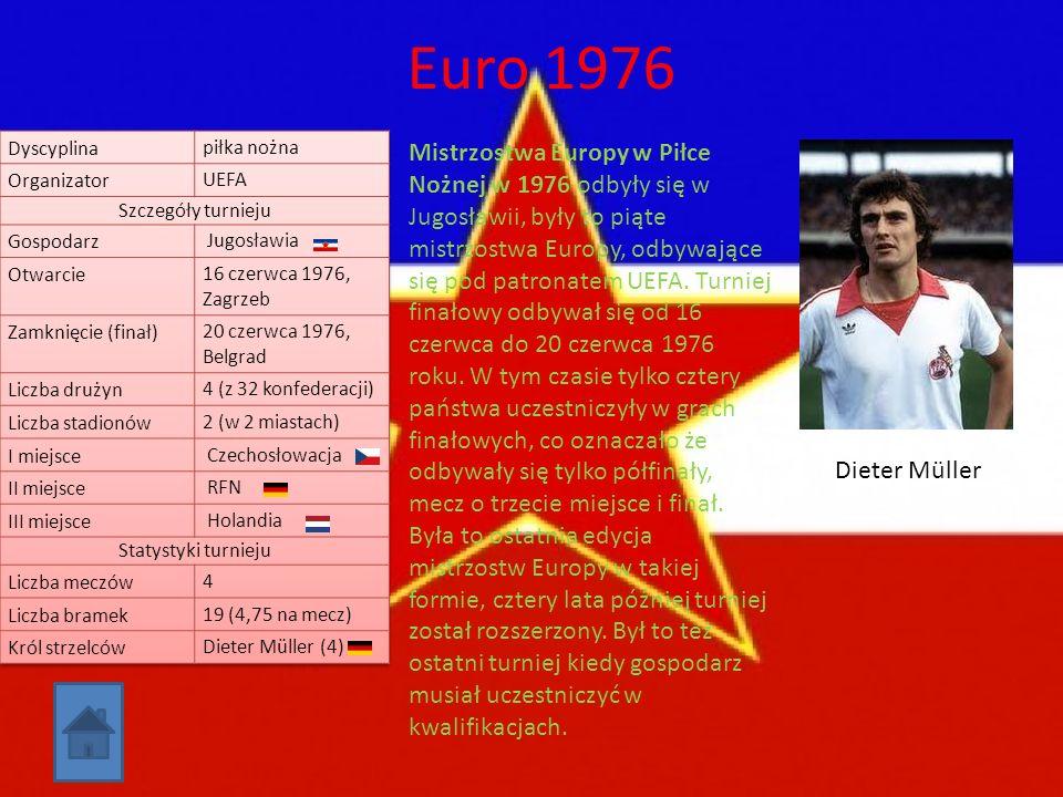 Euro 1976 Dyscyplina. piłka nożna. Organizator. UEFA. Szczegóły turnieju. Gospodarz. Jugosławia.