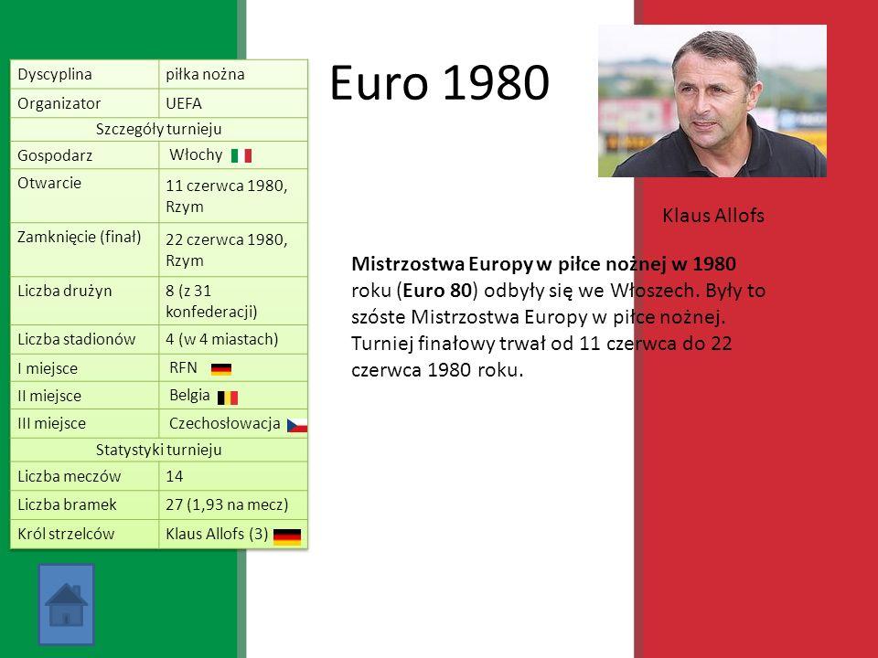 Euro 1980 Dyscyplina. piłka nożna. Organizator. UEFA. Szczegóły turnieju. Gospodarz. Włochy.