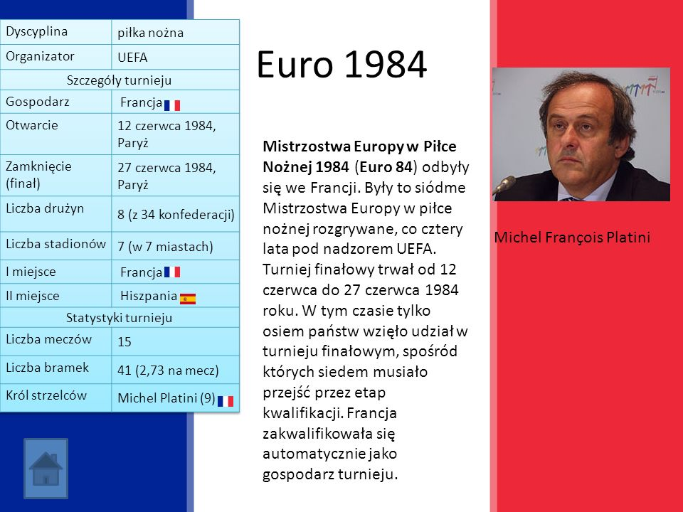 Dyscyplina piłka nożna. Organizator. UEFA. Szczegóły turnieju. Gospodarz. Francja. Otwarcie.