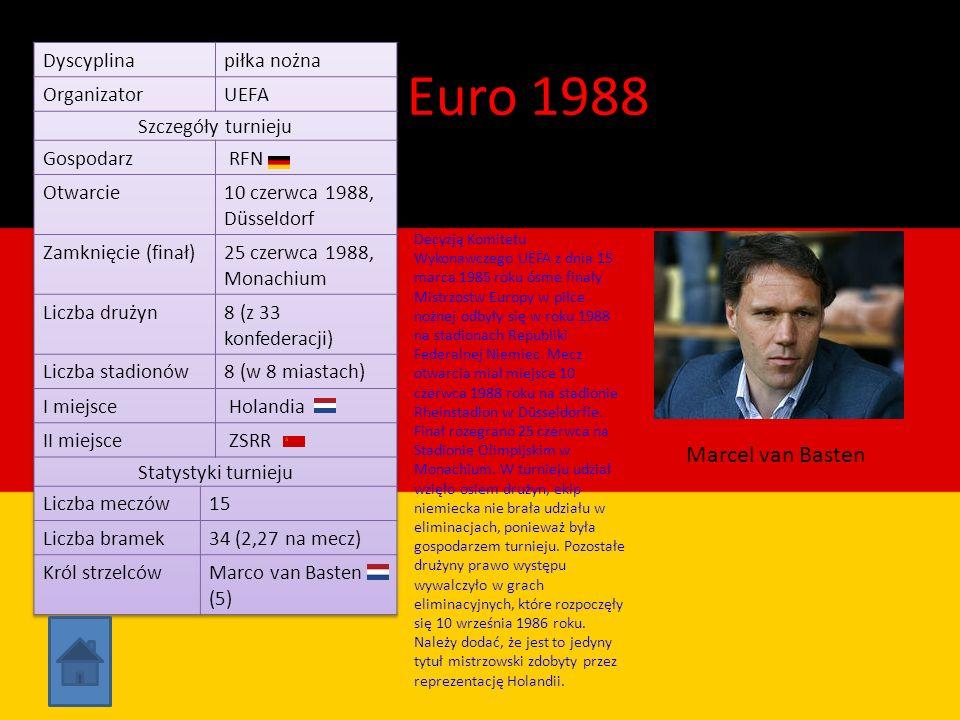 Euro 1988 Marcel van Basten piłka nożna Dyscyplina UEFA Organizator