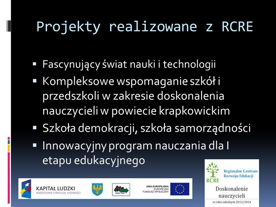 Projekty realizowane z RCRE