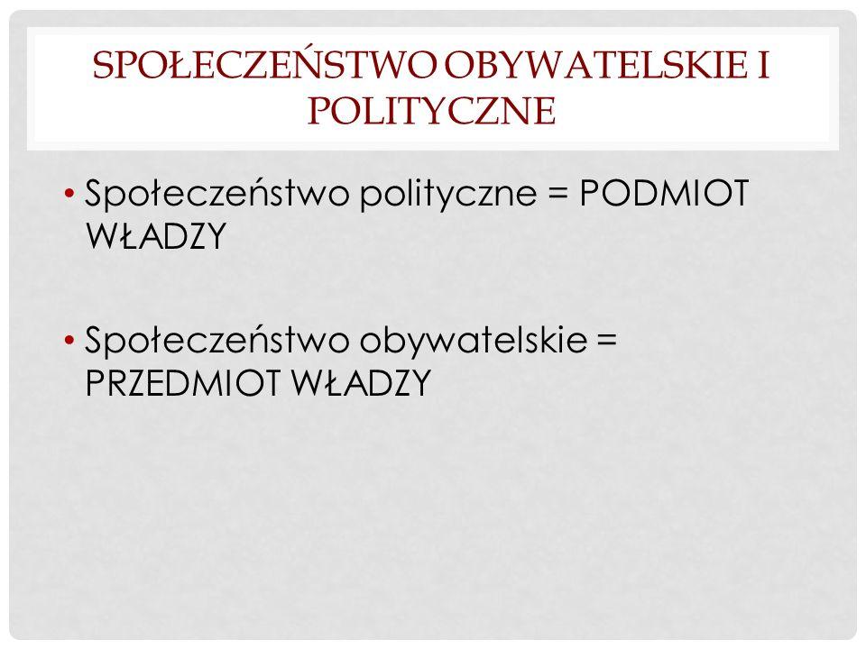 Społeczeństwo obywatelskie i polityczne
