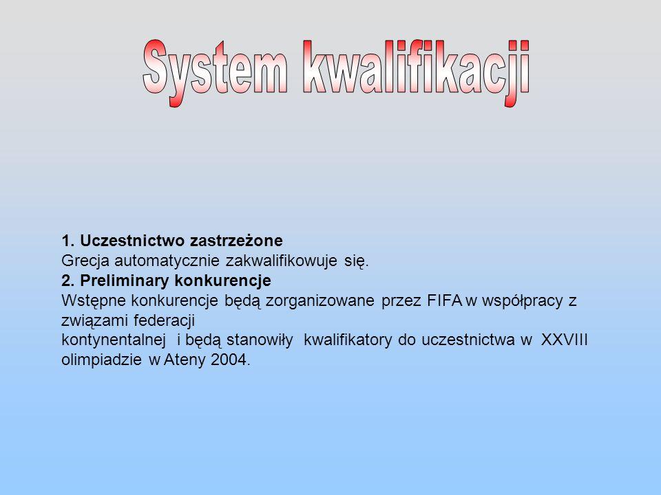 System kwalifikacji 1. Uczestnictwo zastrzeżone