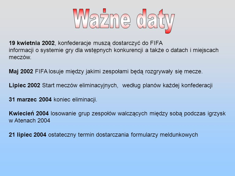 Ważne daty 19 kwietnia 2002, konfederacje muszą dostarczyć do FIFA