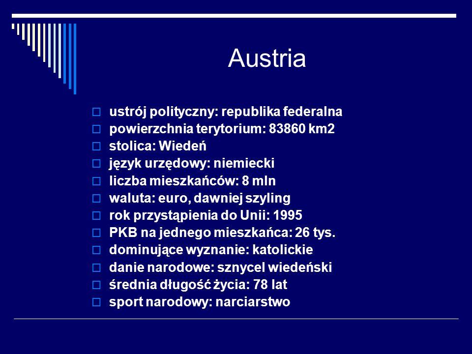Austria ustrój polityczny: republika federalna