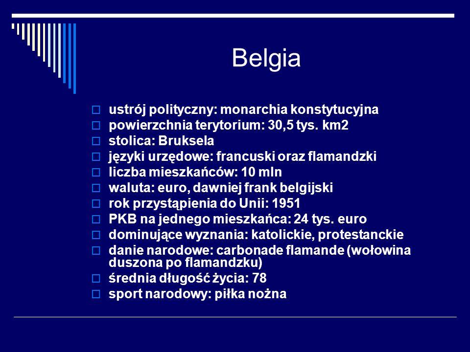 Belgia ustrój polityczny: monarchia konstytucyjna