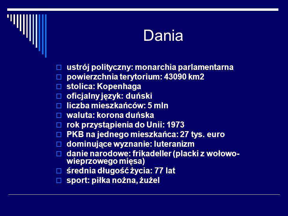 Dania ustrój polityczny: monarchia parlamentarna