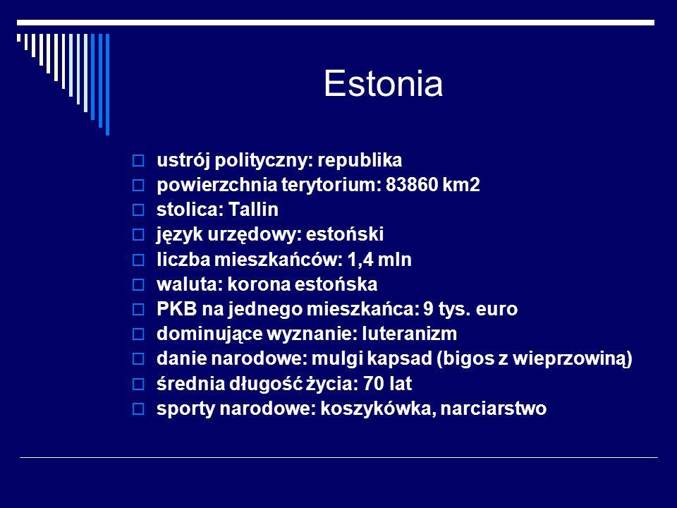 Estonia ustrój polityczny: republika