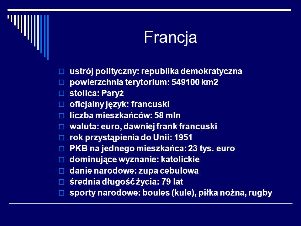 Francja ustrój polityczny: republika demokratyczna