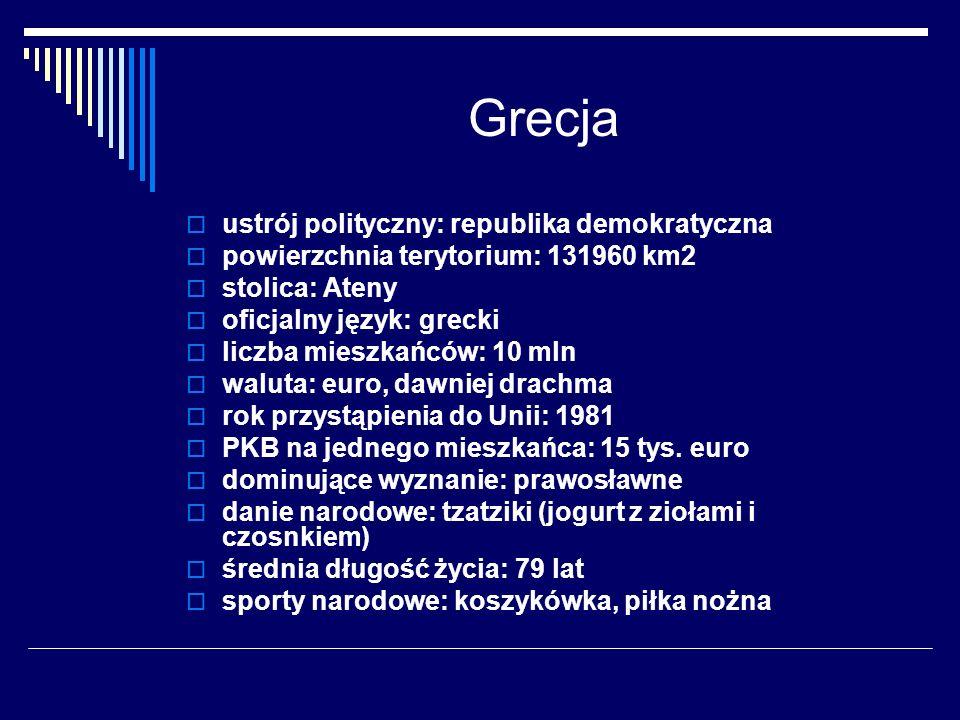 Grecja ustrój polityczny: republika demokratyczna