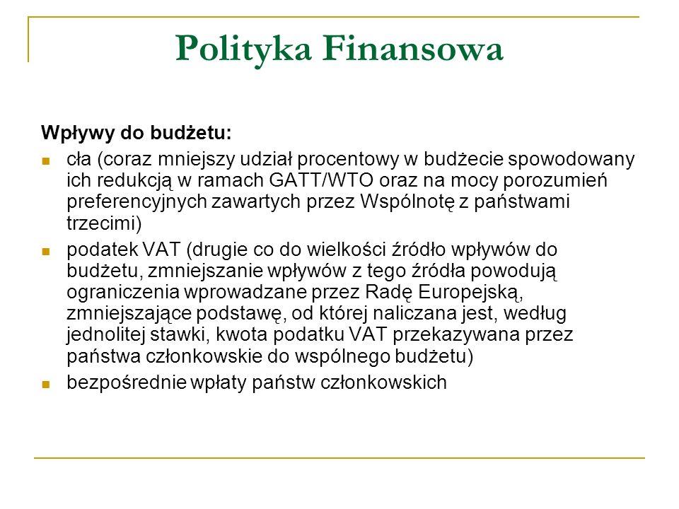 Polityka Finansowa Wpływy do budżetu:
