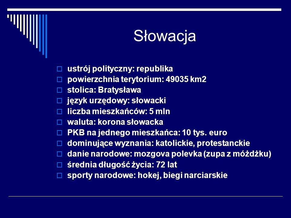 Słowacja ustrój polityczny: republika