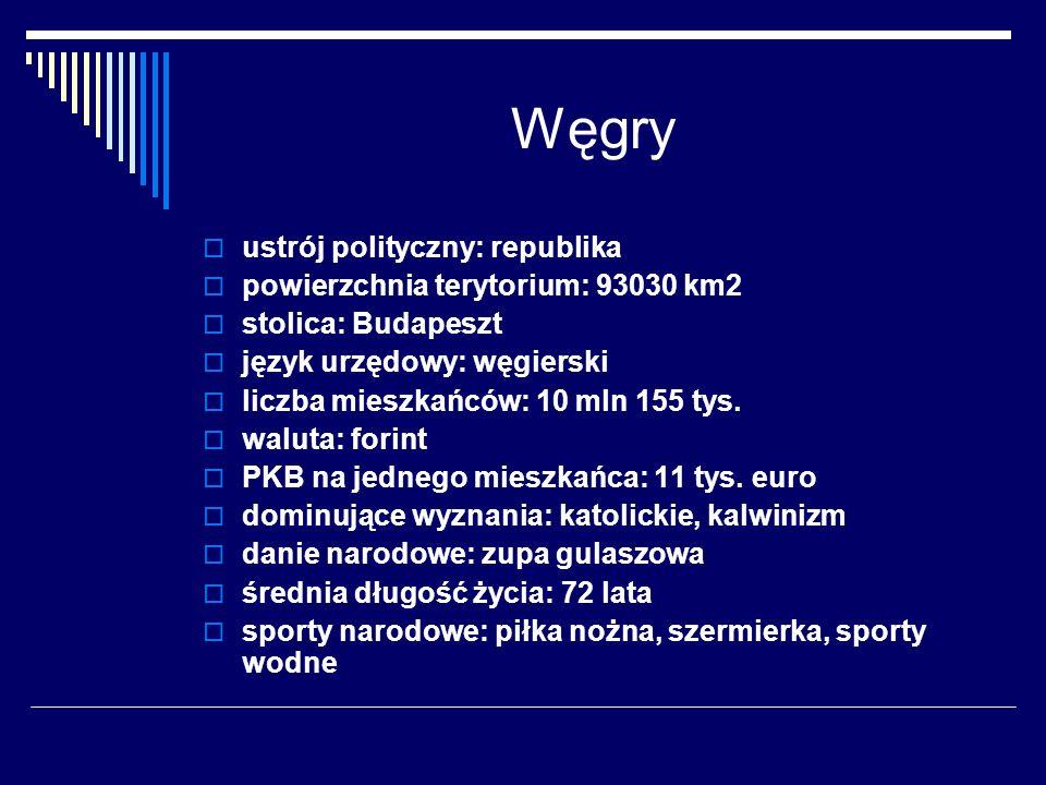 Węgry ustrój polityczny: republika powierzchnia terytorium: 93030 km2