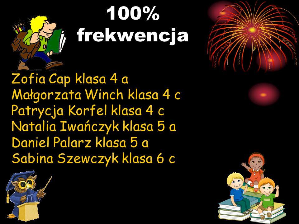 100% frekwencja Zofia Cap klasa 4 a Małgorzata Winch klasa 4 c
