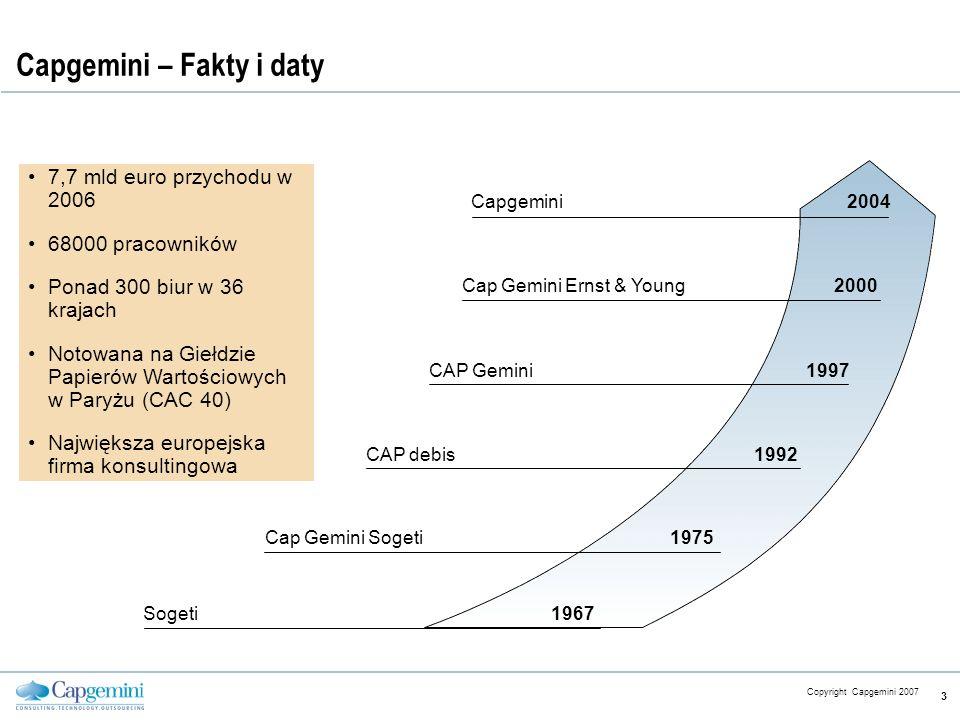 Capgemini – Fakty i daty