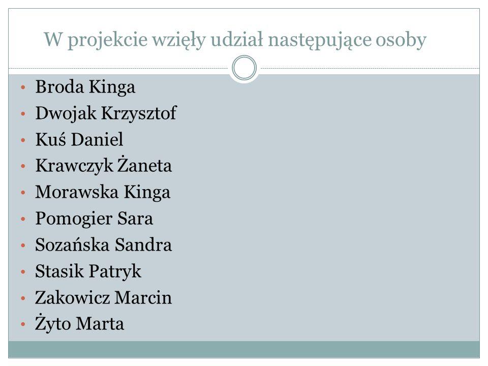 W projekcie wzięły udział następujące osoby