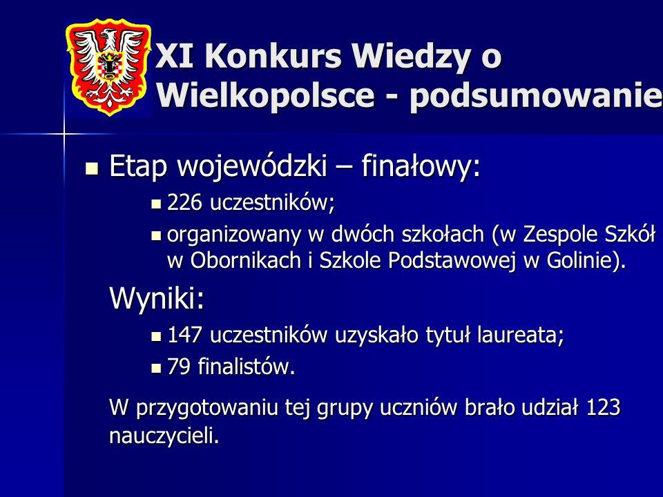 XI Konkurs Wiedzy o Wielkopolsce - podsumowanie