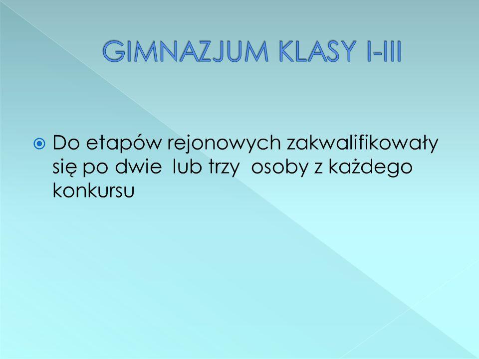 GIMNAZJUM KLASY I-III Do etapów rejonowych zakwalifikowały się po dwie lub trzy osoby z każdego konkursu.