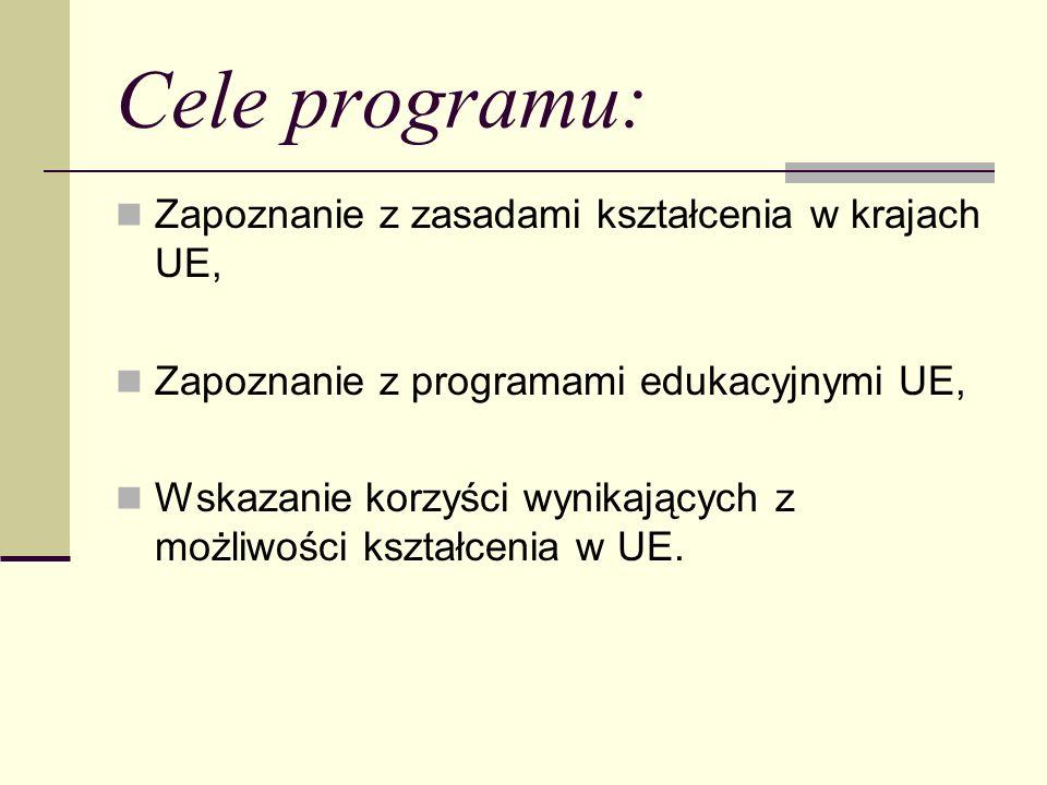 Cele programu: Zapoznanie z zasadami kształcenia w krajach UE,