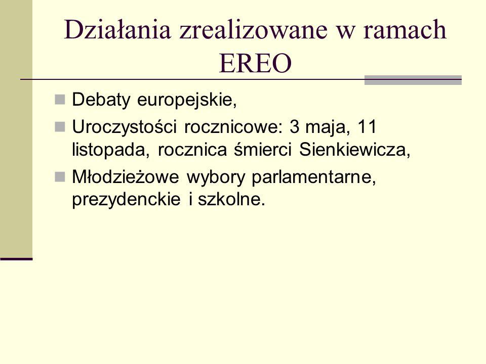 Działania zrealizowane w ramach EREO