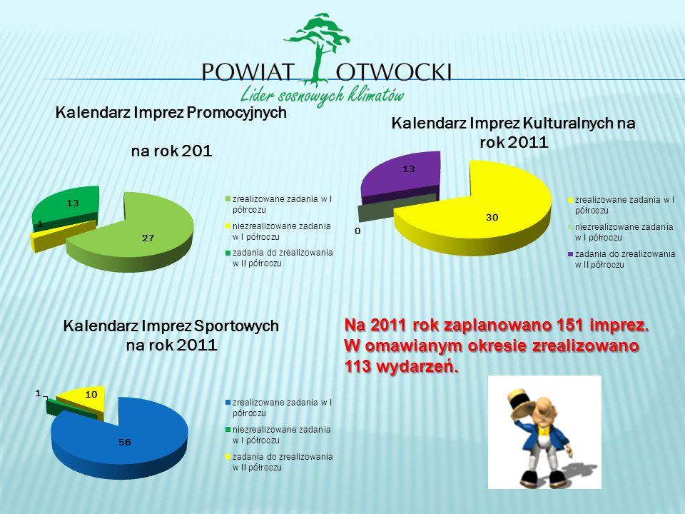 Na 2011 rok zaplanowano 151 imprez.