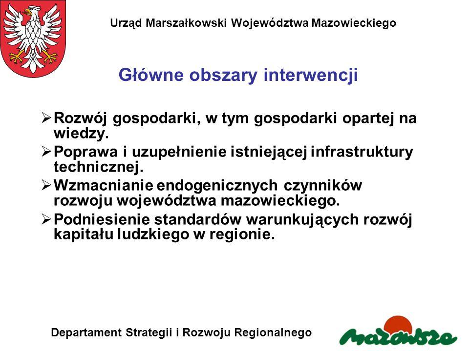 Główne obszary interwencji