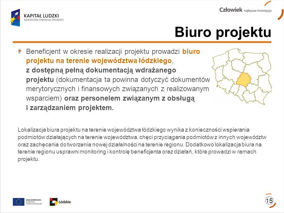 Biuro projektu