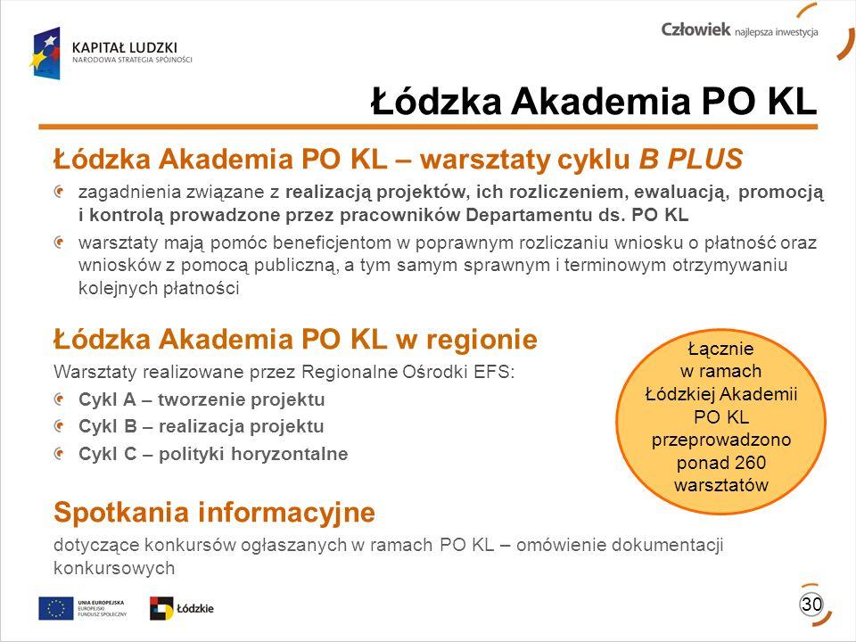 Łódzka Akademia PO KL Łódzka Akademia PO KL – warsztaty cyklu B PLUS