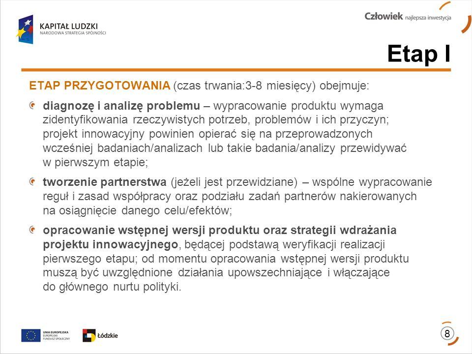 Etap I ETAP PRZYGOTOWANIA (czas trwania:3-8 miesięcy) obejmuje: