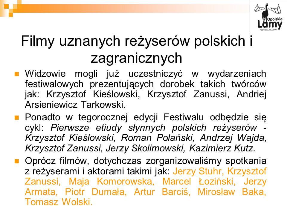 Filmy uznanych reżyserów polskich i zagranicznych