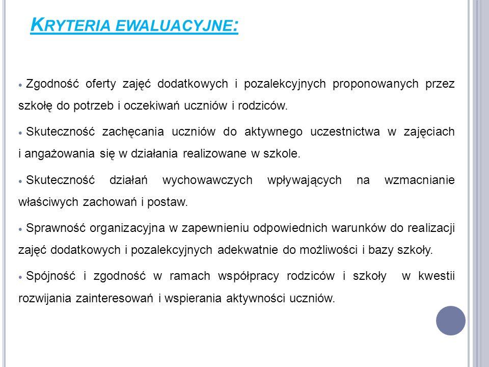 Kryteria ewaluacyjne: