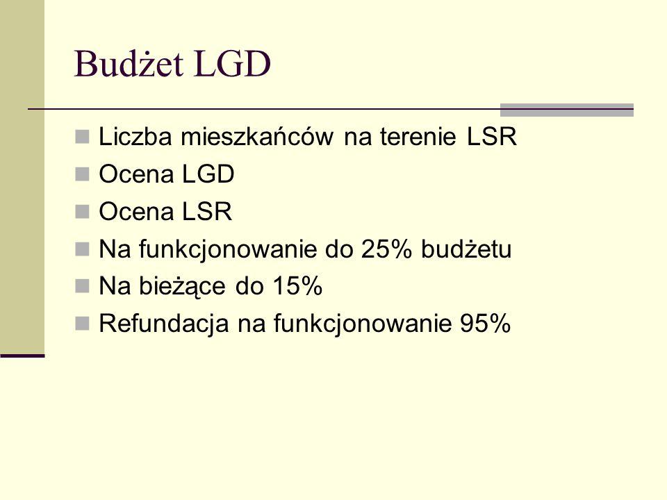 Budżet LGD Liczba mieszkańców na terenie LSR Ocena LGD Ocena LSR