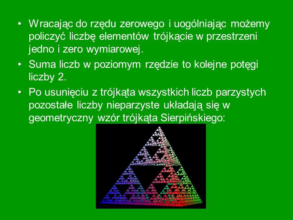 Wracając do rzędu zerowego i uogólniając możemy policzyć liczbę elementów trójkącie w przestrzeni jedno i zero wymiarowej.