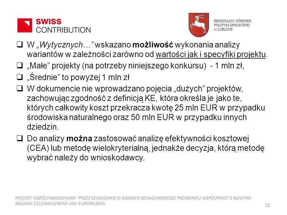 """""""Małe projekty (na potrzeby niniejszego konkursu) - 1 mln zł,"""