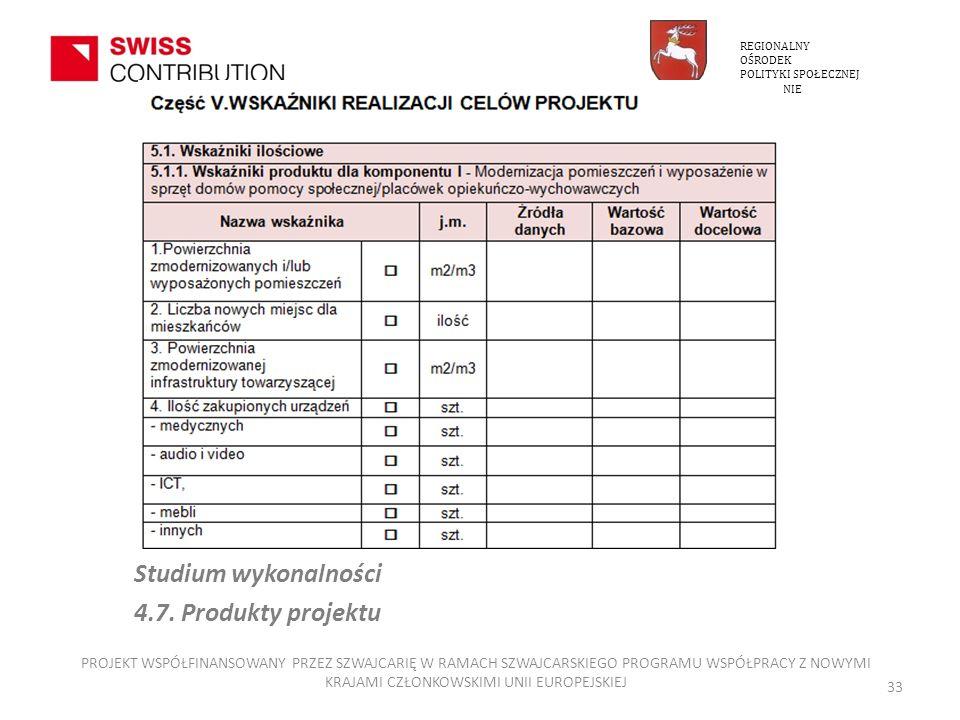 Studium wykonalności 4.7. Produkty projektu
