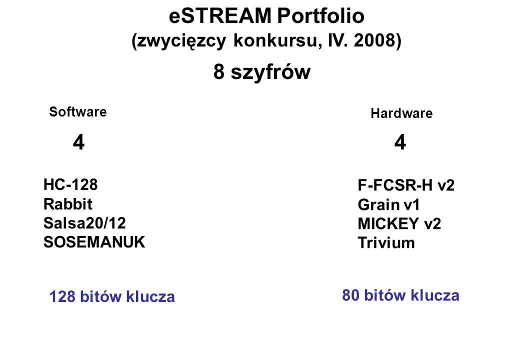 (zwycięzcy konkursu, IV. 2008)
