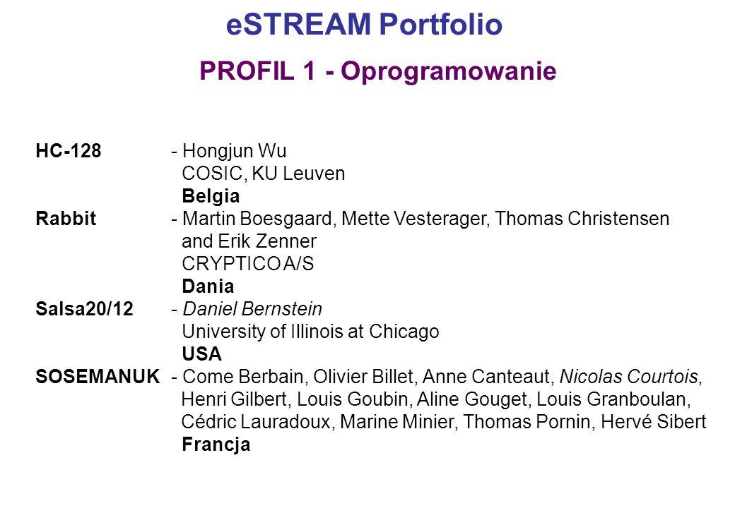eSTREAM Portfolio PROFIL 1 - Oprogramowanie
