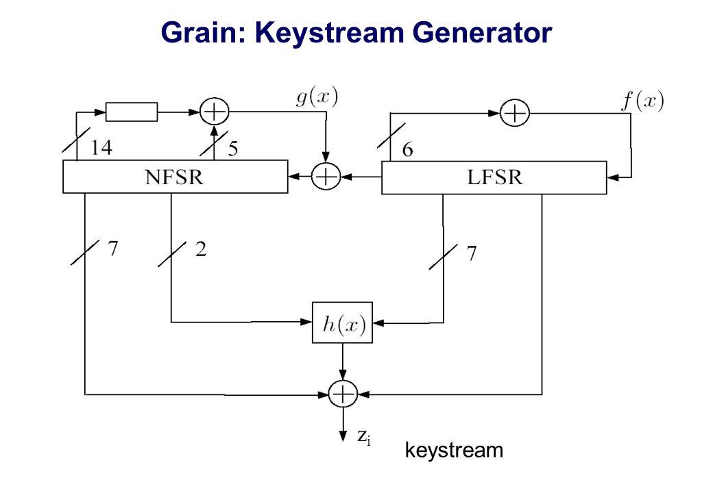 Grain: Keystream Generator