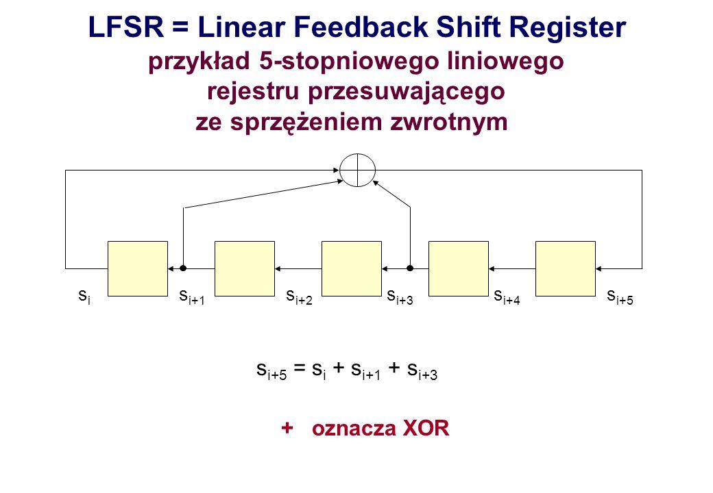 LFSR = Linear Feedback Shift Register