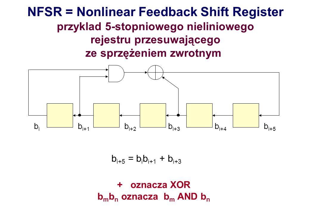 NFSR = Nonlinear Feedback Shift Register