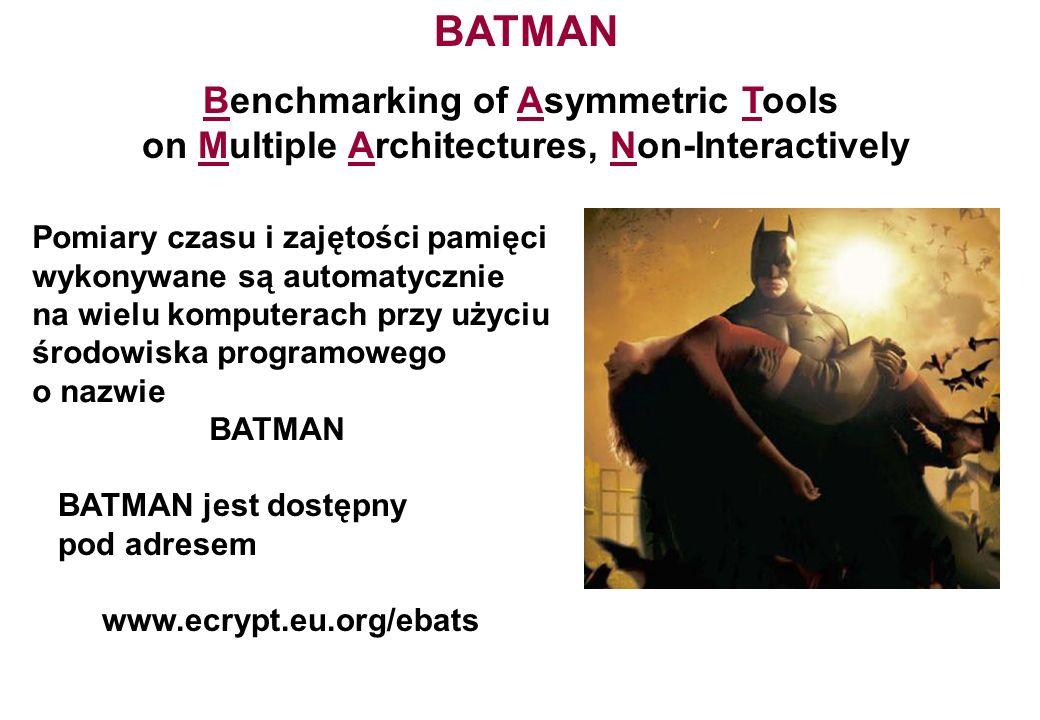 BATMAN Benchmarking of Asymmetric Tools