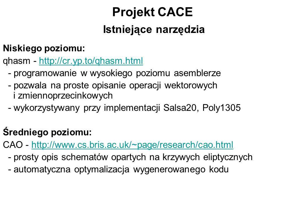 Projekt CACE Istniejące narzędzia Niskiego poziomu:
