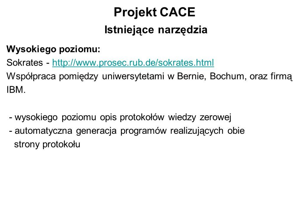 Projekt CACE Istniejące narzędzia Wysokiego poziomu: