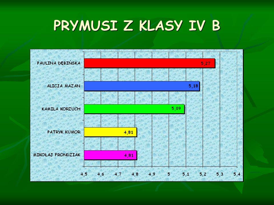 PRYMUSI Z KLASY IV B
