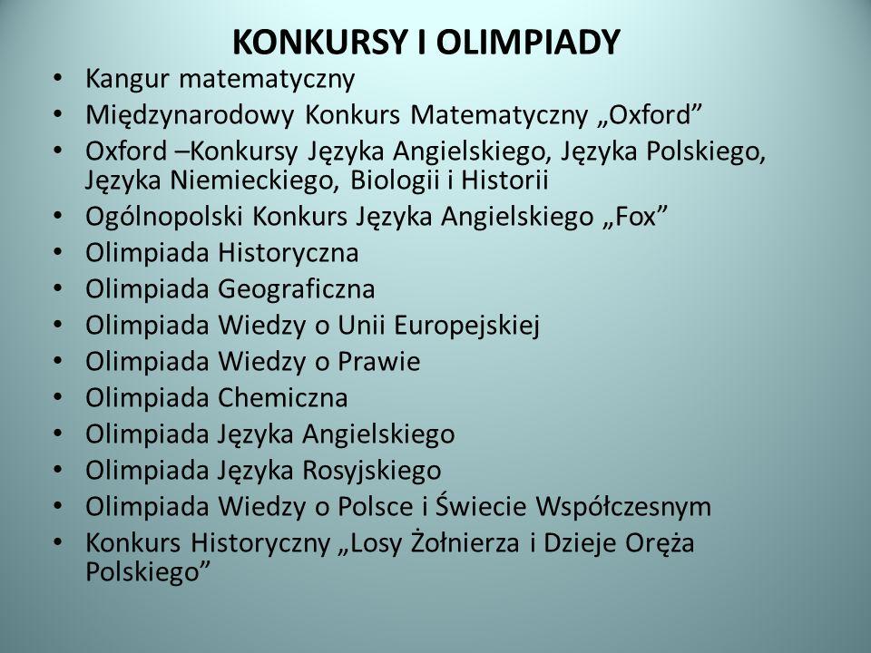 KONKURSY I OLIMPIADY Kangur matematyczny