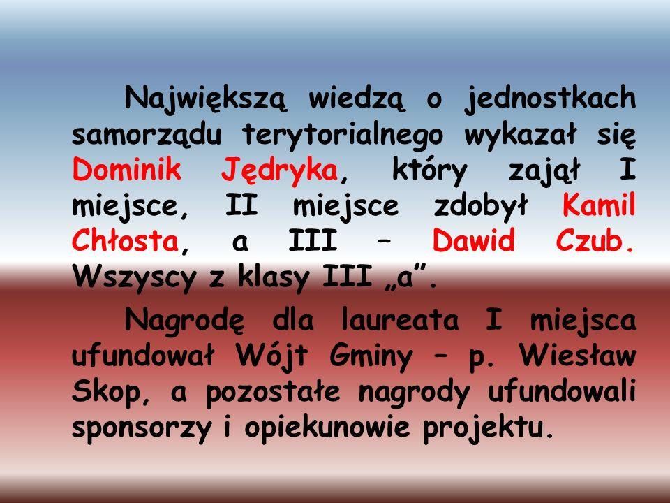 """Największą wiedzą o jednostkach samorządu terytorialnego wykazał się Dominik Jędryka, który zajął I miejsce, II miejsce zdobył Kamil Chłosta, a III – Dawid Czub. Wszyscy z klasy III """"a ."""