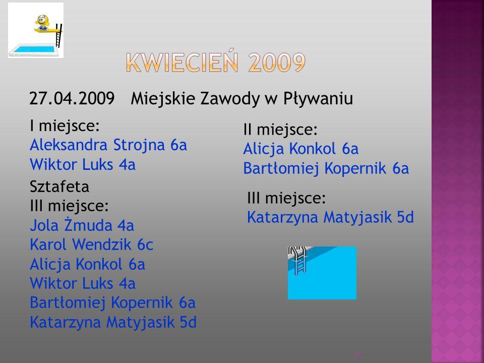 27.04.2009 Miejskie Zawody w Pływaniu
