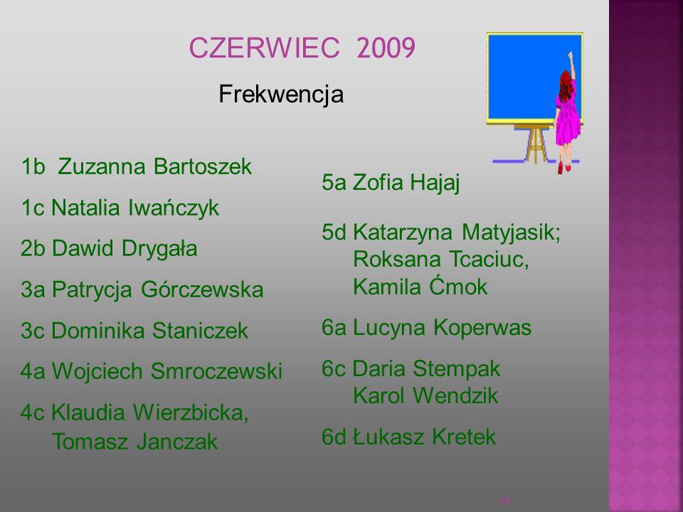 CZERWIEC 2009 Frekwencja 1b Zuzanna Bartoszek 1c Natalia Iwańczyk
