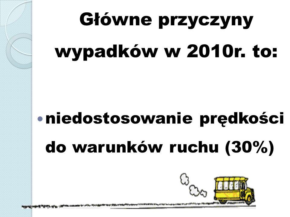 Główne przyczyny wypadków w 2010r. to:
