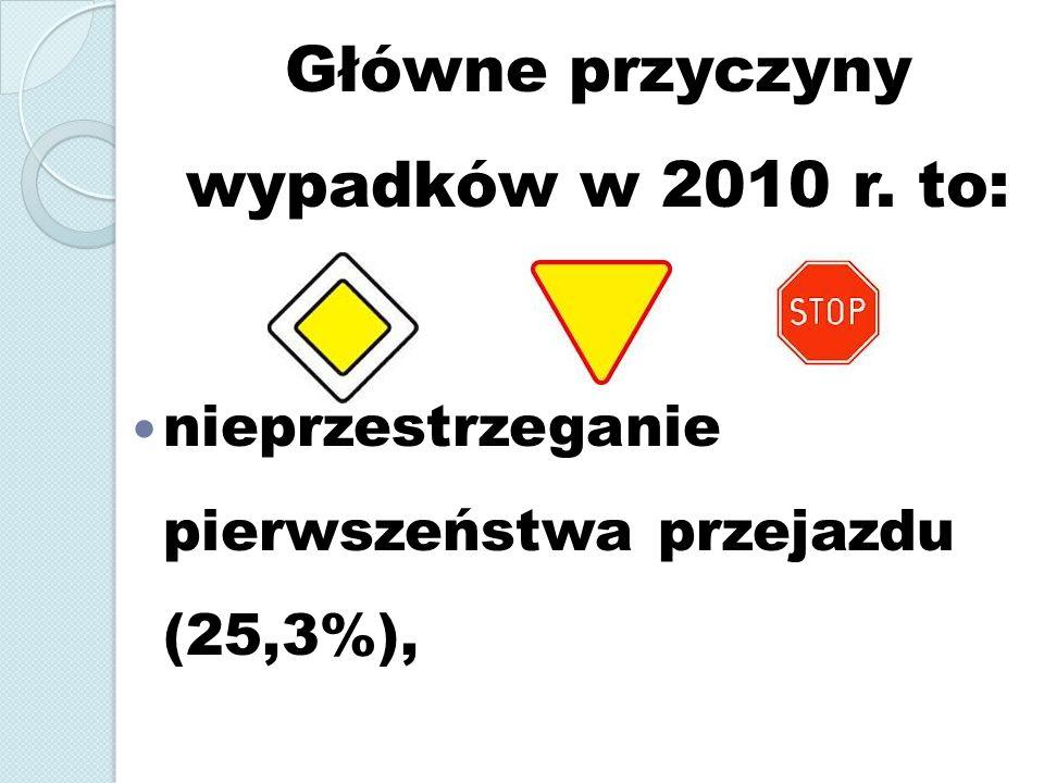Główne przyczyny wypadków w 2010 r. to: